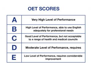 OET Scores